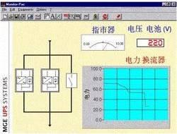 Monitor-Pac + KONV. RS232