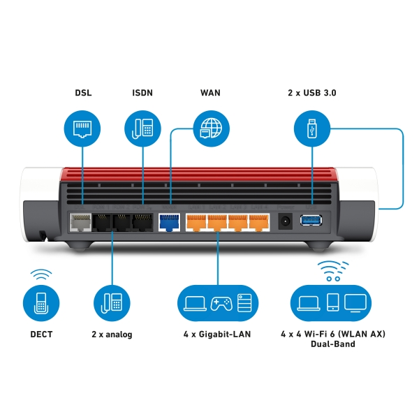 AVM 20002929 FRITZ!Box 7590 AX WLAN-Router Gigabit Ethernet Dual-Band (2,4 GHz/5 GHz) Weiß