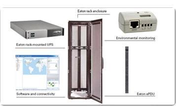 Eaton Pulsar Solution XXL Unterbrechungsfreie Stromversorgung (UPS) 60000 W
